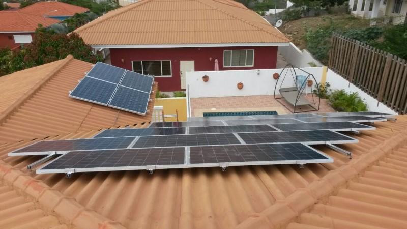 Zonnepanelen Op Curaçao